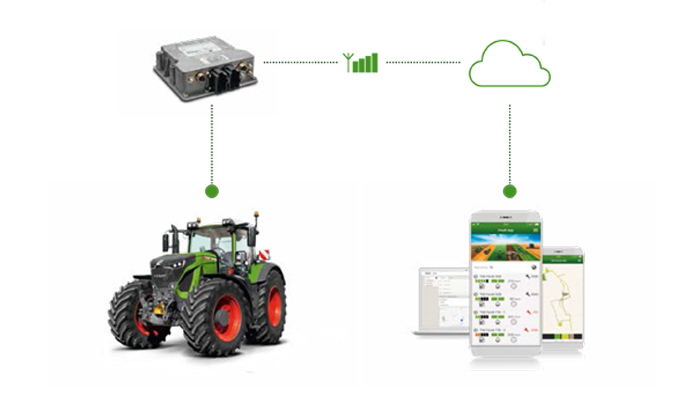 Infografice Fendt Connect