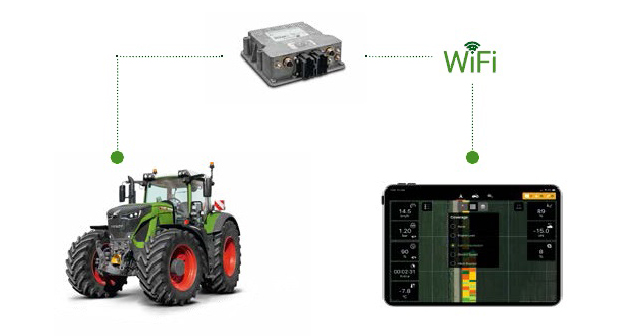 Folosire Fendt Connect - utilaj/tractor-ACM Box/iPad