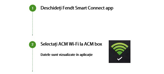 Utilizare sistem Fendt Smart Connect